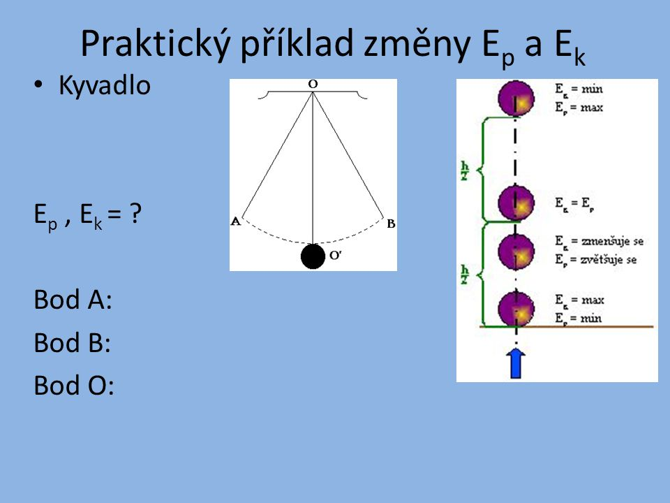 Praktický příklad změny E p a E k Kyvadlo E p, E k = ? Bod A: Bod B: Bod O: