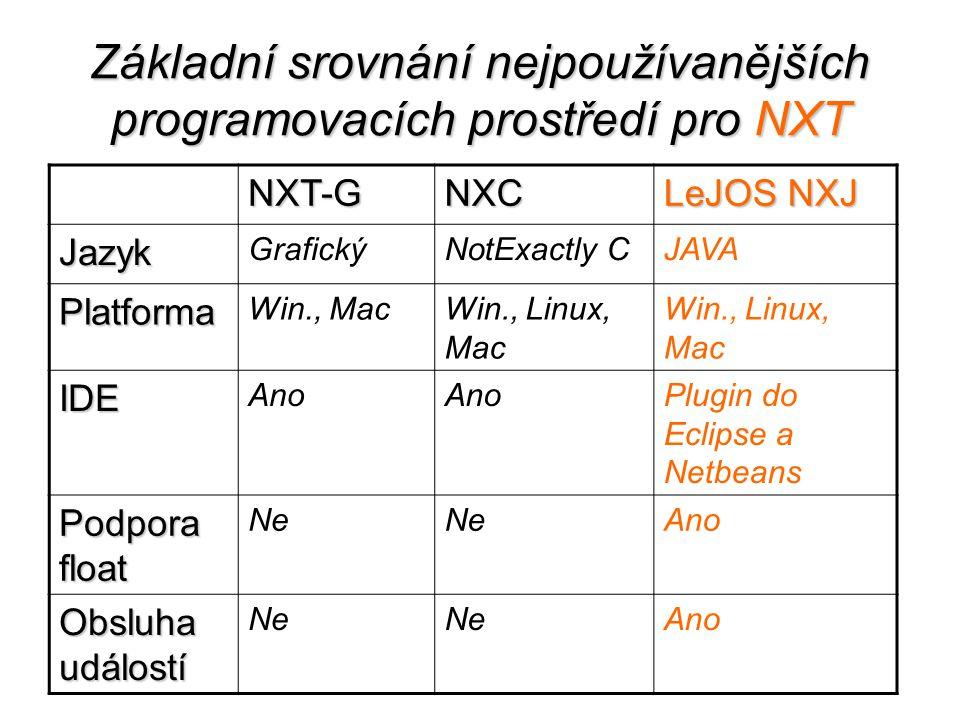 Základní srovnání nejpoužívanějších programovacích prostředí pro NXT NXT-GNXC LeJOS NXJ Jazyk GrafickýNotExactly CJAVA Platforma Win., MacWin., Linux,