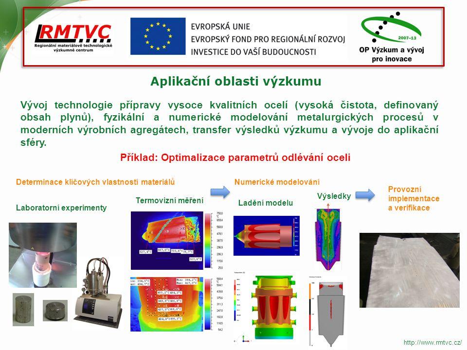 Aplikační oblasti výzkumu Vývoj technologie přípravy vysoce kvalitních ocelí (vysoká čistota, definovaný obsah plynů), fyzikální a numerické modelování metalurgických procesů v moderních výrobních agregátech, transfer výsledků výzkumu a vývoje do aplikační sféry.