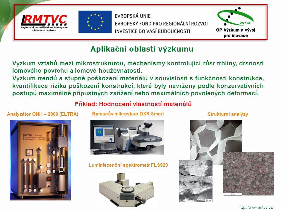 Aplikační oblasti výzkumu Výzkum vztahů mezi mikrostrukturou, mechanismy kontrolující růst trhliny, drsnosti lomového povrchu a lomové houževnatosti.