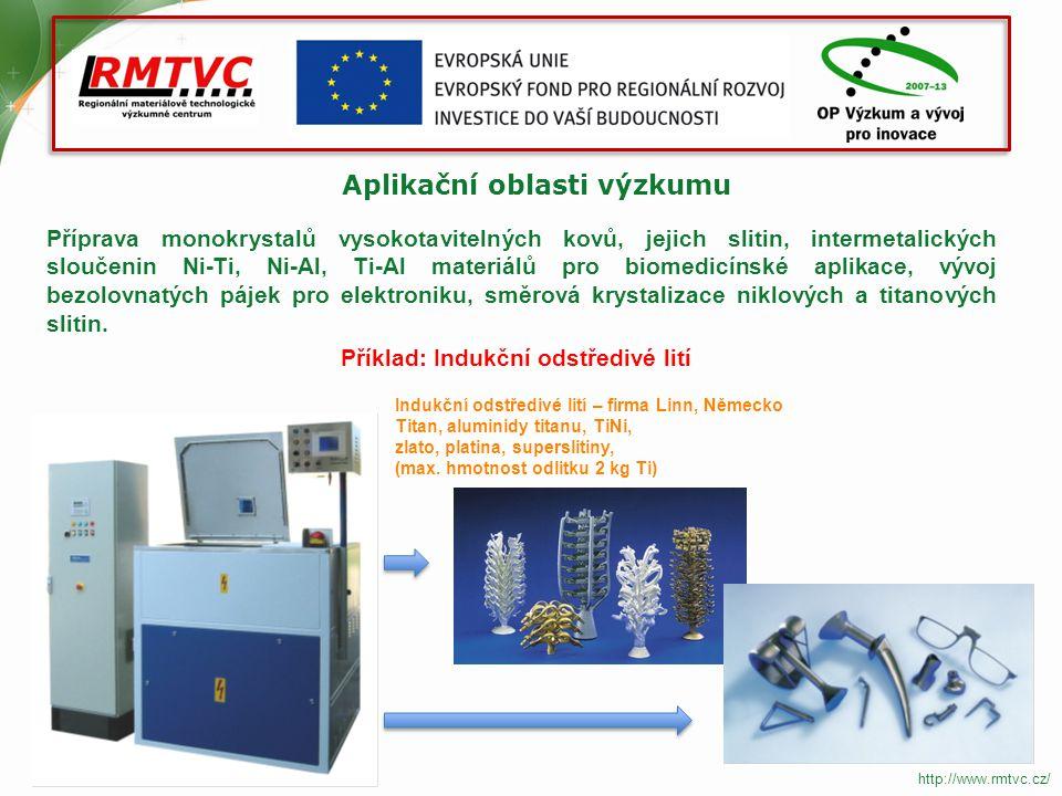 Aplikační oblasti výzkumu Výroba a výzkum vlastností jemnozrnných materiálů na bázi lehkých slitin pro aplikace v letecké a dopravní technice, aplikace technik ECAP, HPT ARB na vývoji speciálních materiálů s ultrajemnou strukturou.