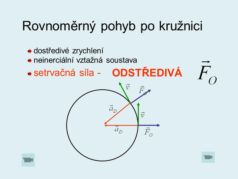 Rovnoměrný pohyb po kružnici dostředivé zrychlení neinerciální vztažná soustava setrvačná síla - ODSTŘEDIVÁ