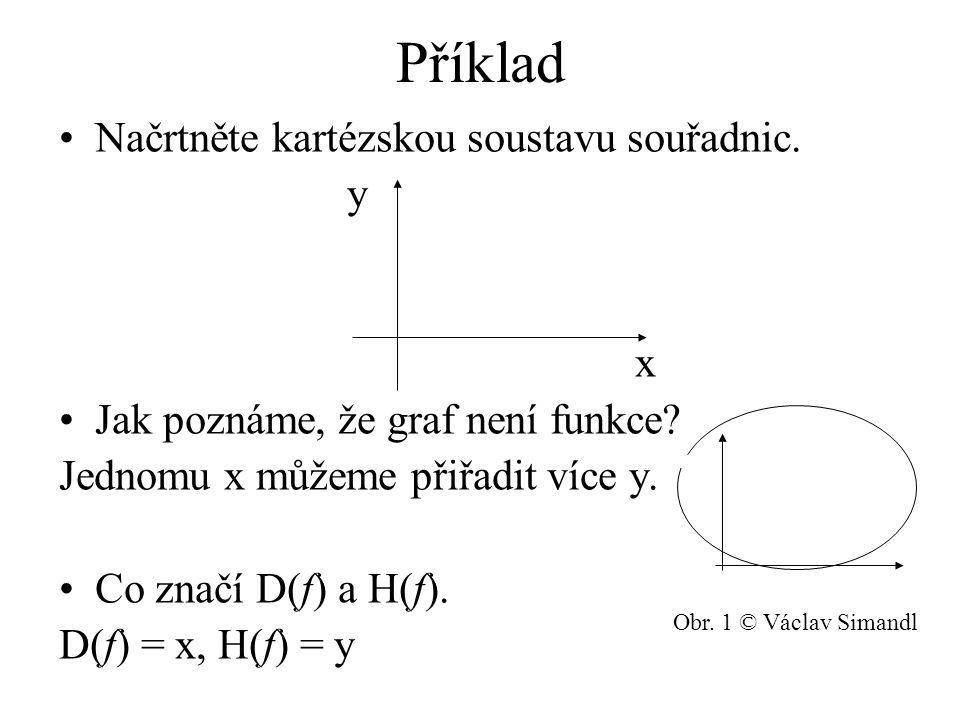 Příklad Načrtněte kartézskou soustavu souřadnic. y x Jak poznáme, že graf není funkce.