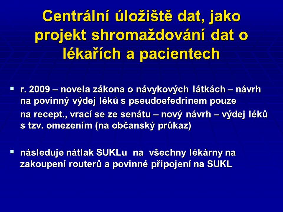 Centrální úložiště dat, jako projekt shromaždování dat o lékařích a pacientech  r.