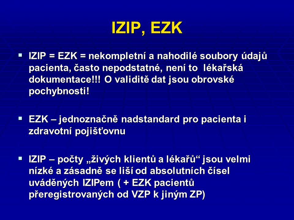 IZIP, EZK  IZIP = EZK = nekompletní a nahodilé soubory údajů pacienta, často nepodstatné, není to lékařská dokumentace!!.