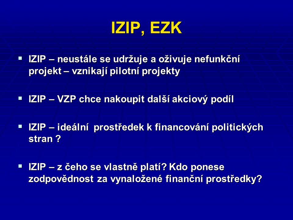 IZIP, EZK  IZIP – neustále se udržuje a oživuje nefunkční projekt – vznikají pilotní projekty  IZIP – VZP chce nakoupit další akciový podíl  IZIP – ideální prostředek k financování politických stran .