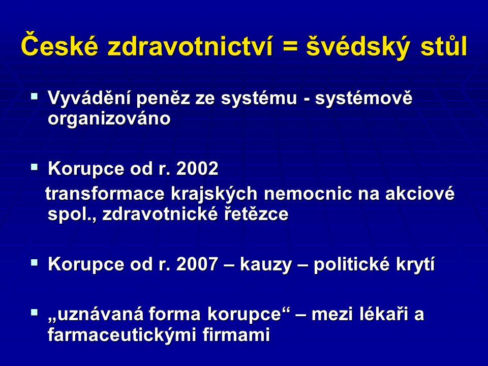 České zdravotnictví = švédský stůl  Vyvádění peněz ze systému - systémově organizováno  Korupce od r.