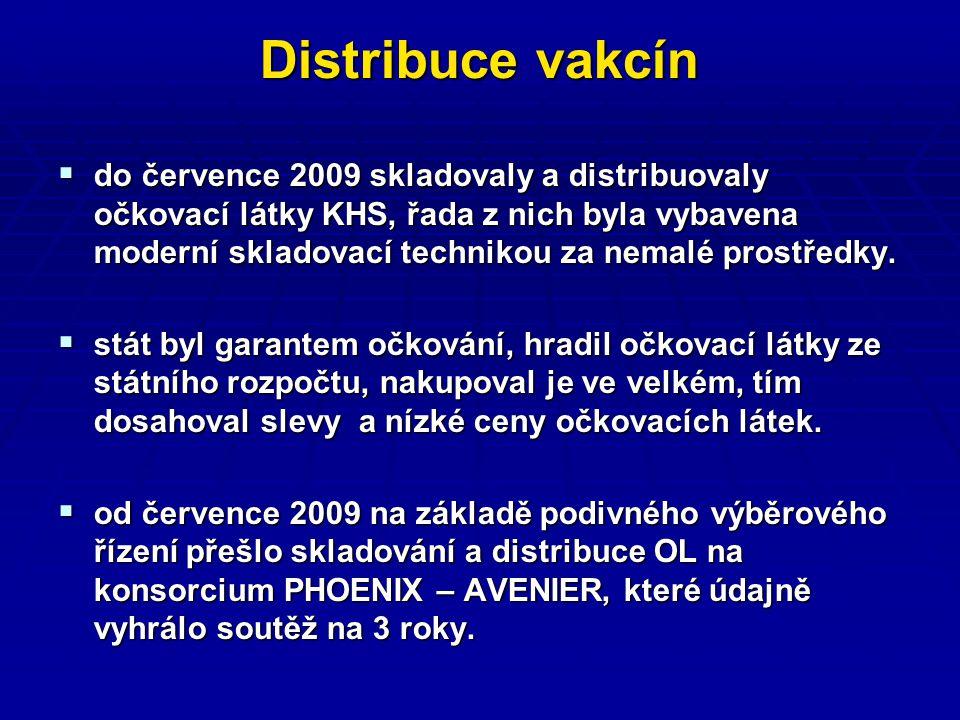 Distribuce vakcín  do července 2009 skladovaly a distribuovaly očkovací látky KHS, řada z nich byla vybavena moderní skladovací technikou za nemalé prostředky.