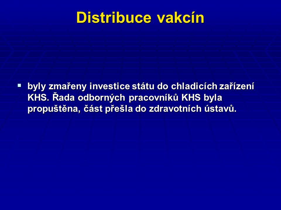 Distribuce vakcín  byly zmařeny investice státu do chladicích zařízení KHS.