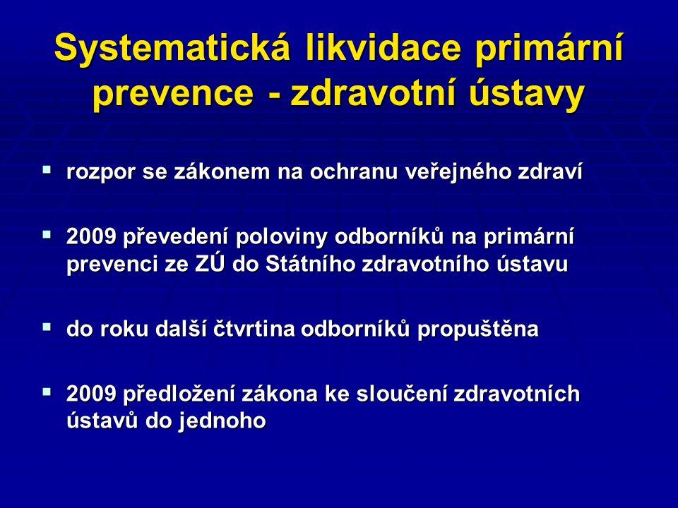 Systematická likvidace primární prevence - zdravotní ústavy  rozpor se zákonem na ochranu veřejného zdraví  2009 převedení poloviny odborníků na primární prevenci ze ZÚ do Státního zdravotního ústavu  do roku další čtvrtina odborníků propuštěna  2009 předložení zákona ke sloučení zdravotních ústavů do jednoho