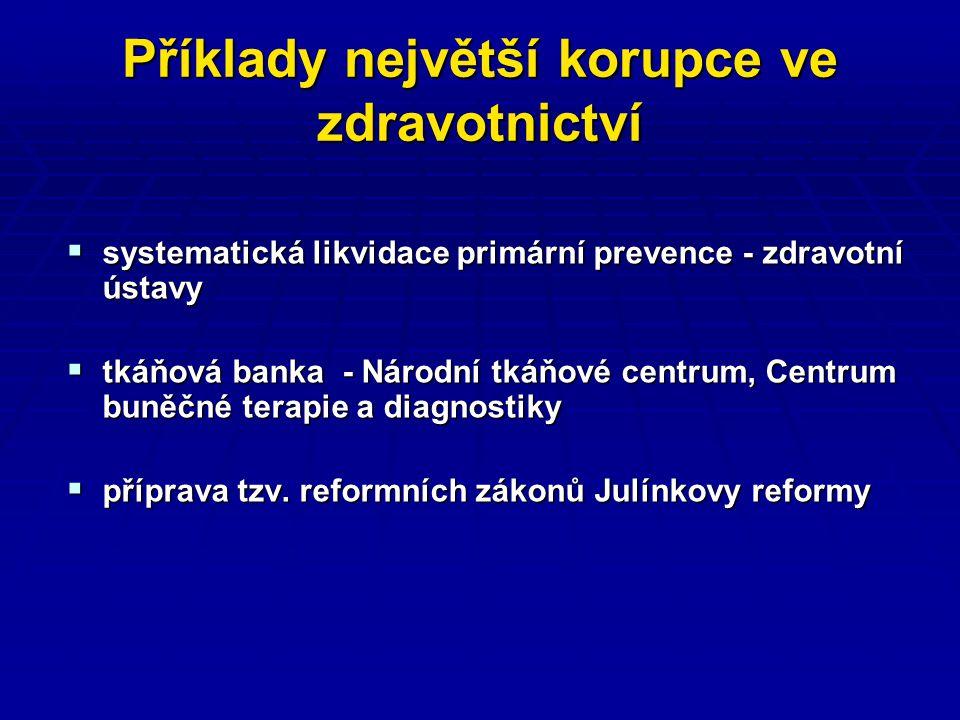IZIP, EZK  Výsledek: IZIP – nefunkční soukromý projekt, za který VZP dosud zaplatila 1,3 mld korun a stále měsíčně platí přes 20 mil.