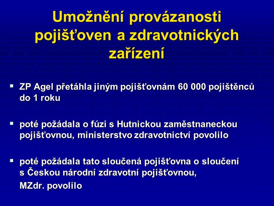 Umožnění provázanosti pojišťoven a zdravotnických zařízení  Výsledek: - z miniaturní ZP Agel vznikla Česká průmyslová zdravotní pojišťovna - 730 tisíc pojištěnců, obrat 14,5 mld korun, získáno bezúplatně podpisem ministra.