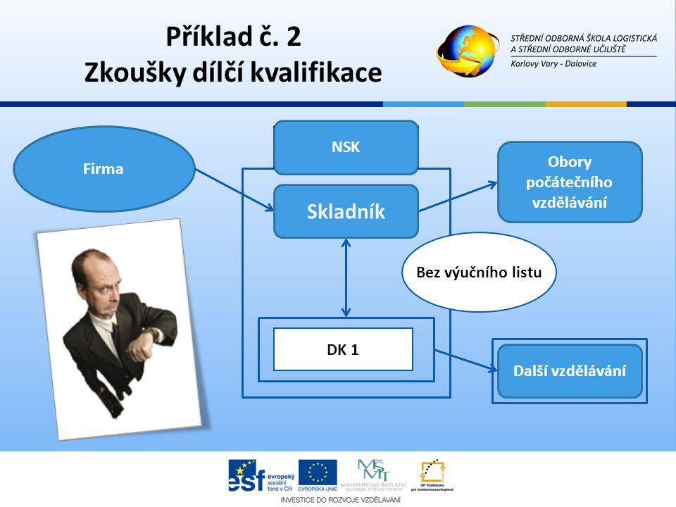 DK 1 Firma NSK Další vzdělávání Skladník Obory počátečního vzdělávání Bez výučního listu Příklad č. 2 Zkoušky dílčí kvalifikace