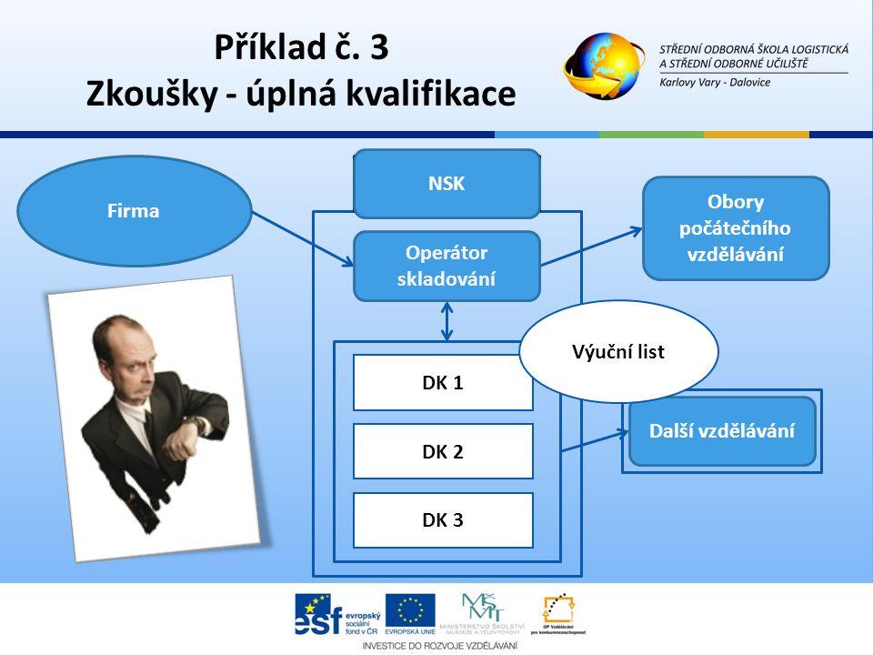 Příklad č. 3 Zkoušky - úplná kvalifikace DK 1 DK 3 DK 2 Firma NSK Další vzdělávání Výuční list Operátor skladování Obory počátečního vzdělávání
