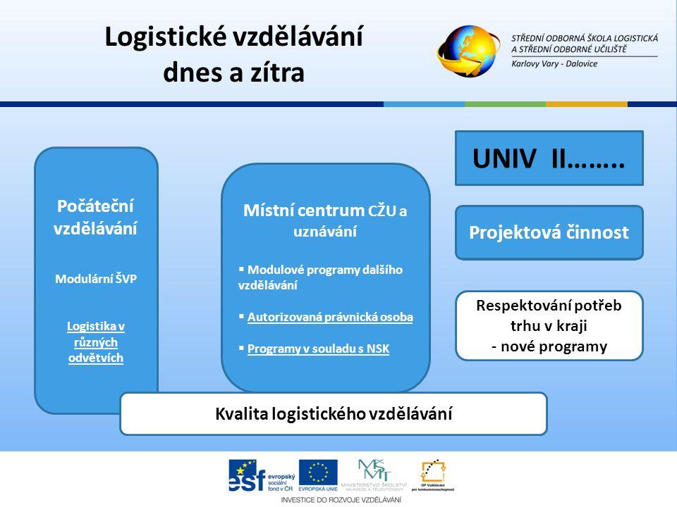 Logistické vzdělávání dnes a zítra Místní centrum CŽU a uznávání  Modulové programy dalšího vzdělávání  Autorizovaná právnická osoba  Programy v so