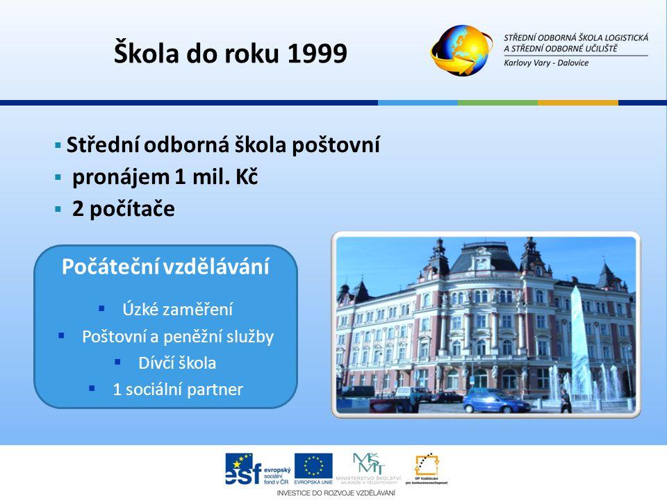 Škola do roku 1999  Střední odborná škola poštovní  pronájem 1 mil. Kč  2 počítače Počáteční vzdělávání  Úzké zaměření  Poštovní a peněžní služby
