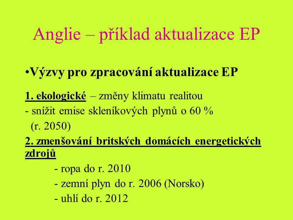 Anglie – příklad aktualizace EP Výzvy pro zpracování aktualizace EP 1.