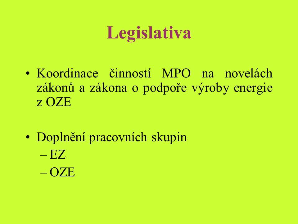 Legislativa Koordinace činností MPO na novelách zákonů a zákona o podpoře výroby energie z OZE Doplnění pracovních skupin –EZ –OZE