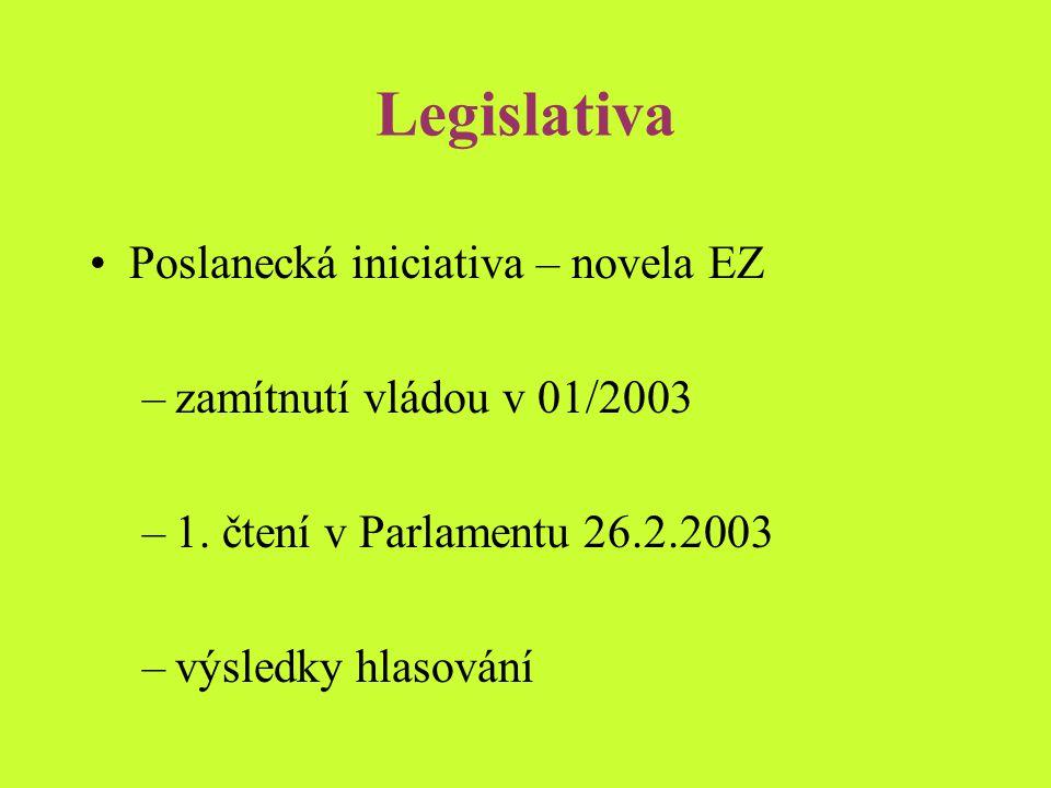 Legislativa Poslanecká iniciativa – novela EZ –zamítnutí vládou v 01/2003 –1.