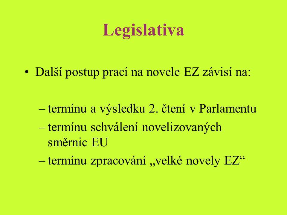 Legislativa Další postup prací na novele EZ závisí na: –termínu a výsledku 2.