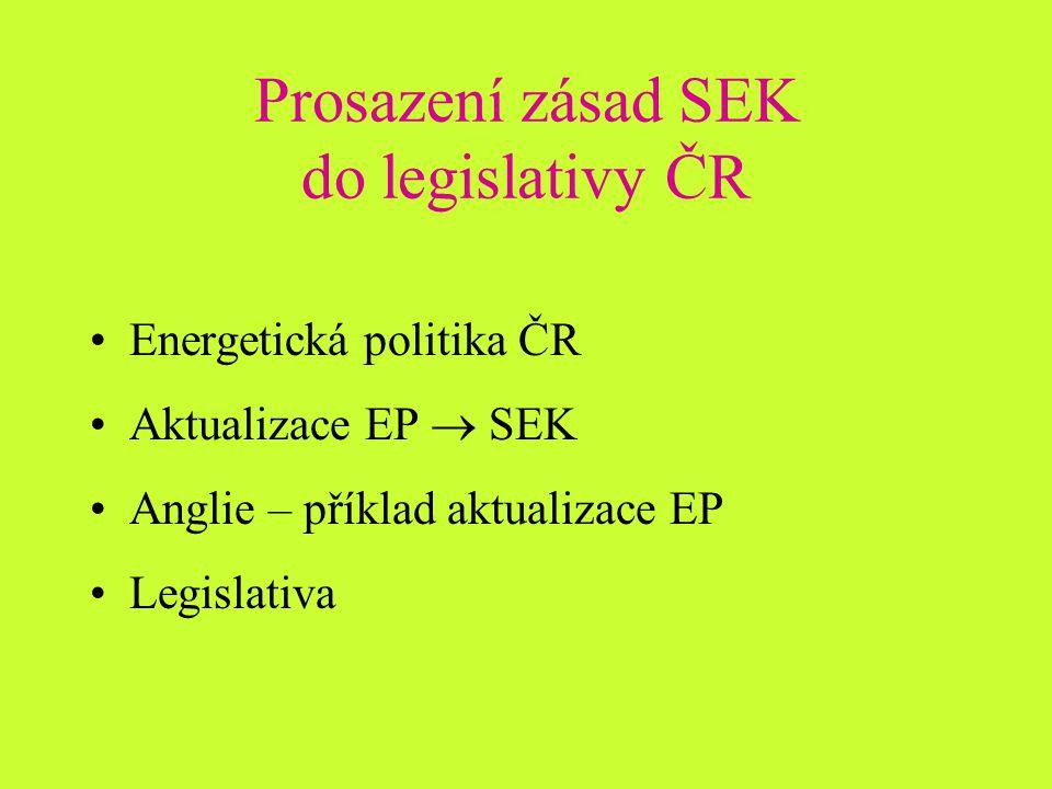 Prosazení zásad SEK do legislativy ČR Energetická politika ČR Aktualizace EP  SEK Anglie – příklad aktualizace EP Legislativa