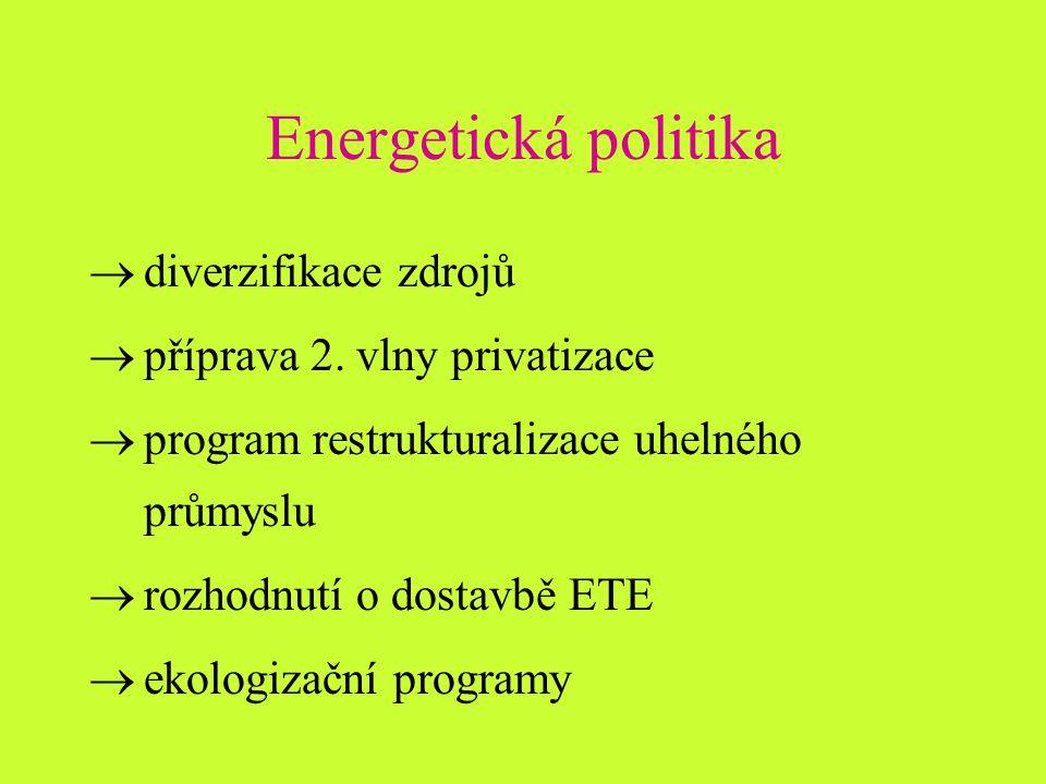 Energetická politika  diverzifikace zdrojů  příprava 2.