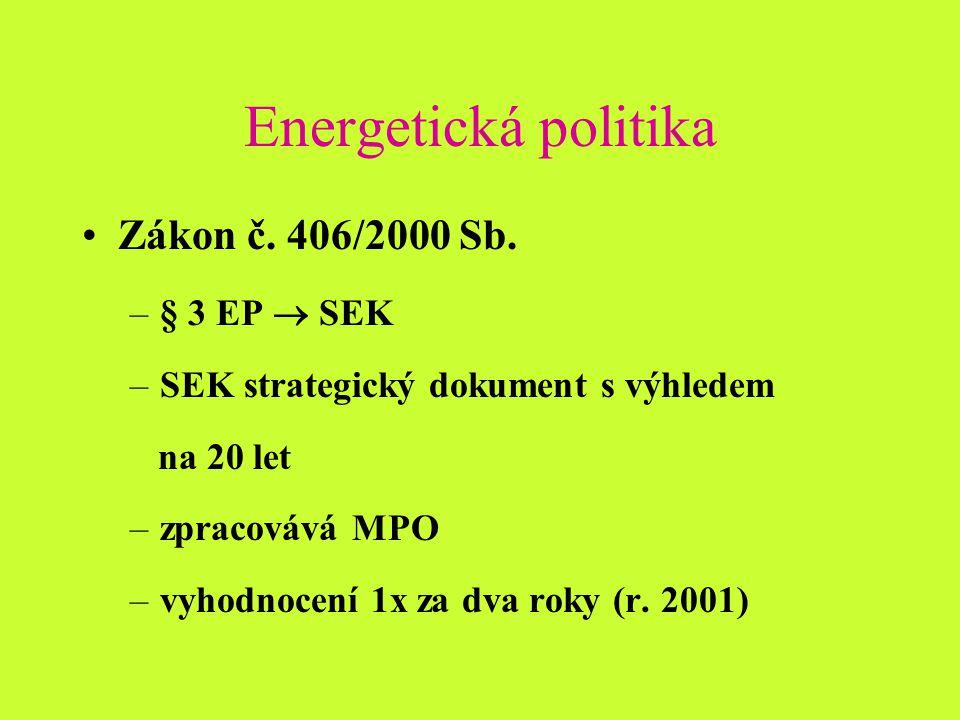 Energetická politika Zákon č. 406/2000 Sb.