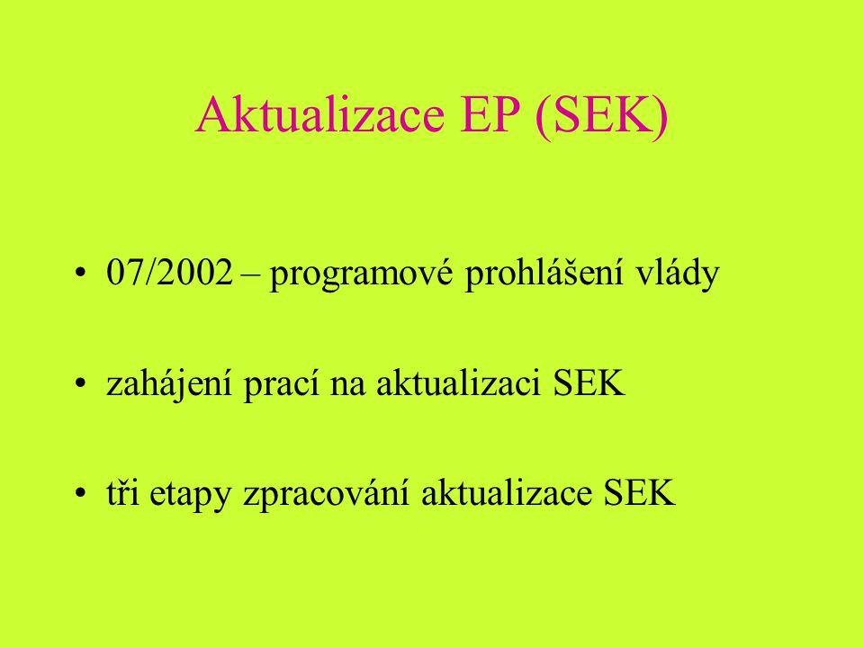 Aktualizace EP (SEK) 07/2002 – programové prohlášení vlády zahájení prací na aktualizaci SEK tři etapy zpracování aktualizace SEK