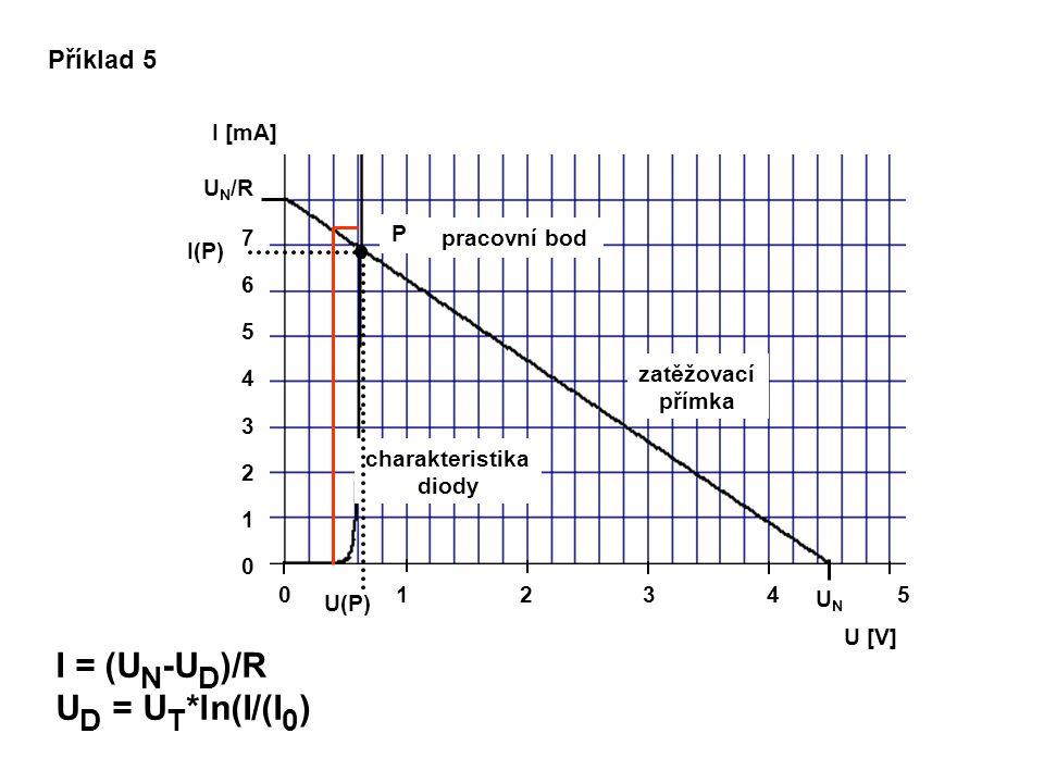 Příklad 5 I [mA] 7654321076543210 U N /R UNUN 0 1 2 3 4 5 U [V] charakteristika diody zatěžovací přímka pracovní bod P U(P) I(P) I = (U N -U D )/R U D