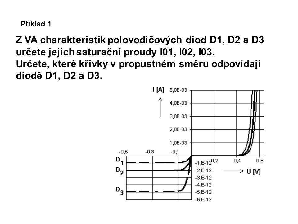 Příklad 1 Z VA charakteristik polovodičových diod D1, D2 a D3 určete jejich saturační proudy I01, I02, I03. Určete, které křivky v propustném směru od