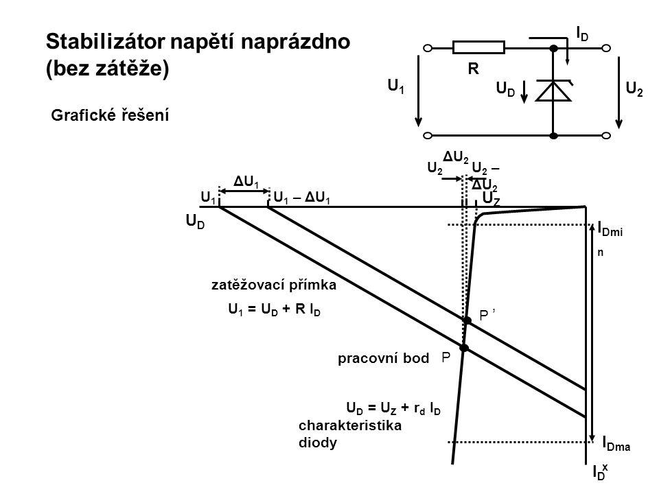 UDUD IDID I Dma x I Dmi n UZUZ U D = U Z + r d I D U 1 – ΔU 1 U1U1 ΔU 1 P U2U2 U 2 – ΔU 2 ΔU 2 P 'P ' pracovní bod zatěžovací přímka U 1 = U D + R I D