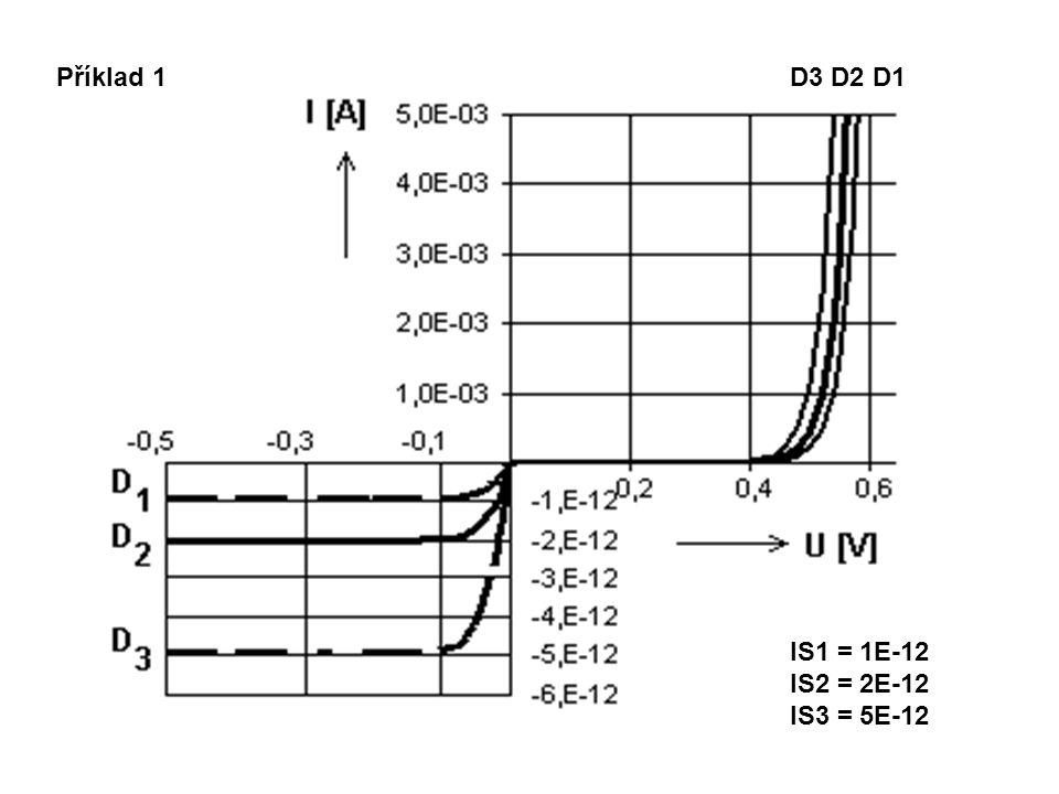 Příklad 2 Z Shockleyho rovnice polovodičové diody odvoďte diferenciální vodivost a odpor diody v propustném směru (I 0 = 10 pA).