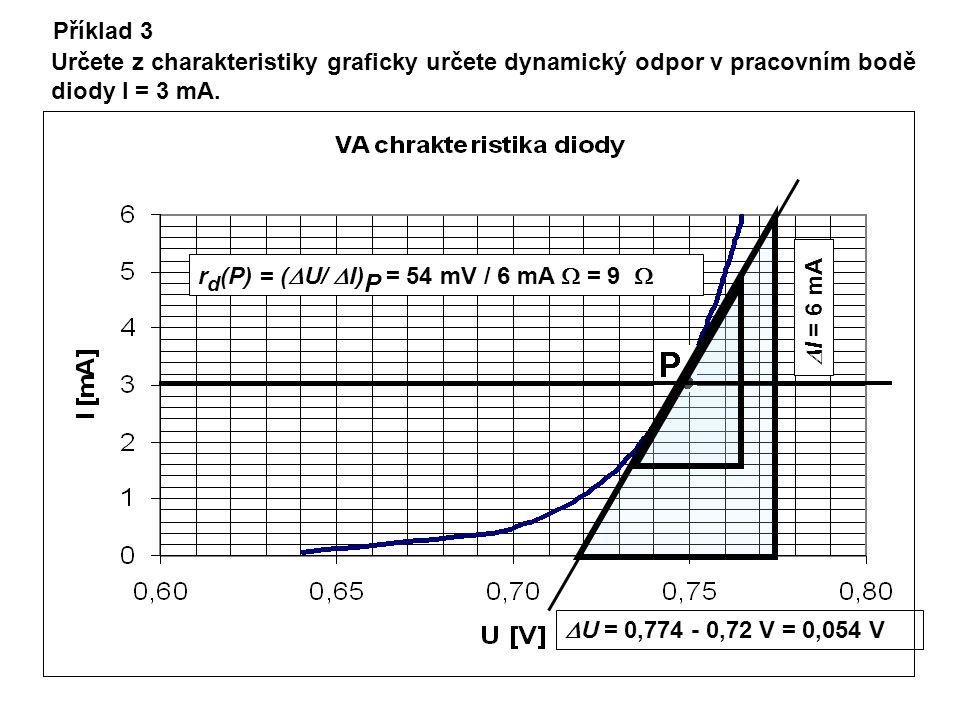 Příklad 3  I = 6 mA  U = 0,774 - 0,72 V = 0,054 V r d (P) = (  U/  I) P = 54 mV / 6 mA  = 9  Určete z charakteristiky graficky určete dynamický