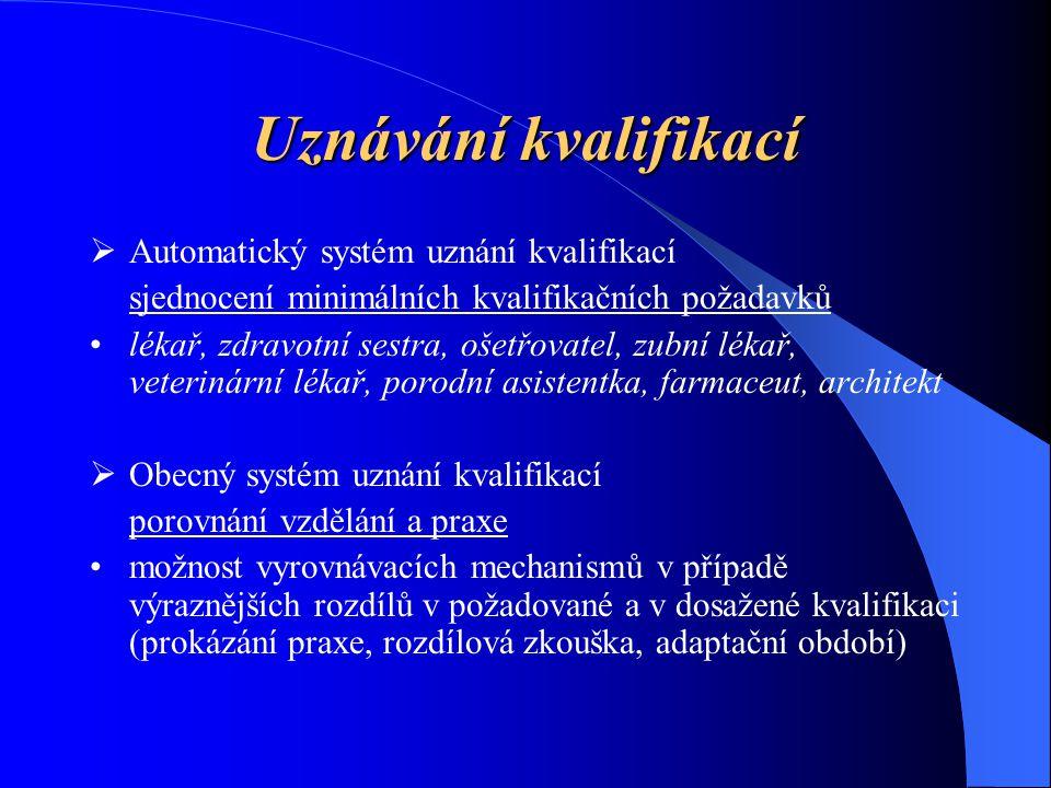 Uznávání kvalifikací  Automatický systém uznání kvalifikací sjednocení minimálních kvalifikačních požadavků lékař, zdravotní sestra, ošetřovatel, zubní lékař, veterinární lékař, porodní asistentka, farmaceut, architekt  Obecný systém uznání kvalifikací porovnání vzdělání a praxe možnost vyrovnávacích mechanismů v případě výraznějších rozdílů v požadované a v dosažené kvalifikaci (prokázání praxe, rozdílová zkouška, adaptační období)