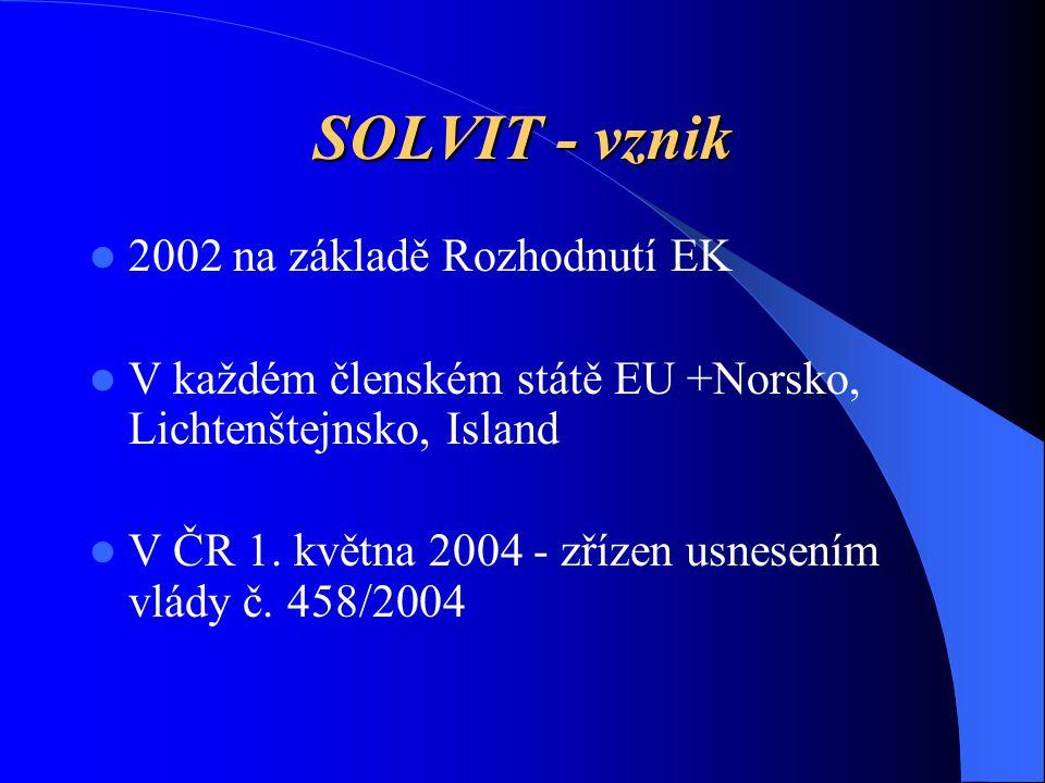 SOLVIT - důvody vzniku problémy občanů a podniků s uplatněním jejich práv na vnitřním trhu EU v praxi správní orgány členských států EU aplikují svoje národní předpisy namísto evropského práva anebo evropské právo aplikují špatně občanům a podnikům je znemožněno využívat práv na vnitřním trhu