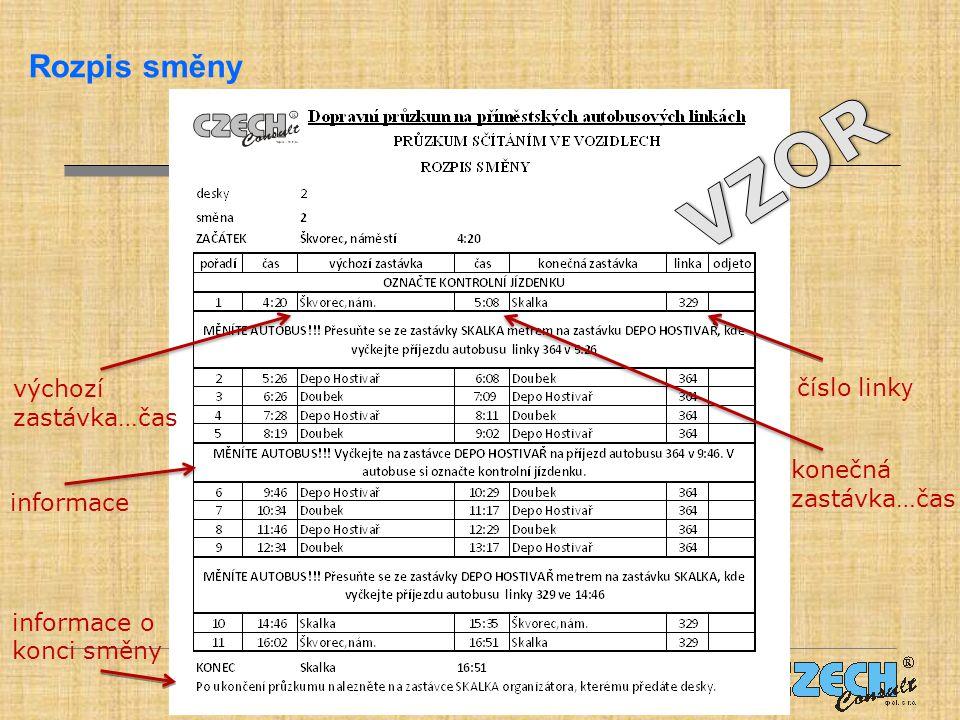 Rozpis směny číslo link y výchozí zastávka…čas konečná zastávka…čas informace o konci směny informace