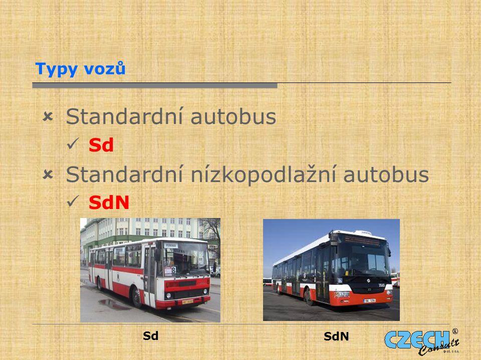 Typy vozů  Standardní autobus Sd  Standardní nízkopodlažní autobus SdN Sd SdN