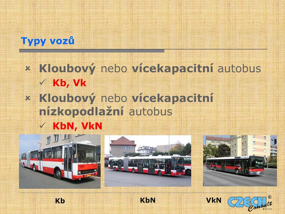 Typy vozů  Kloubový nebo vícekapacitní autobus Kb, Vk  Kloubový nebo vícekapacitní nízkopodlažní autobus KbN, VkN Kb KbNVkN