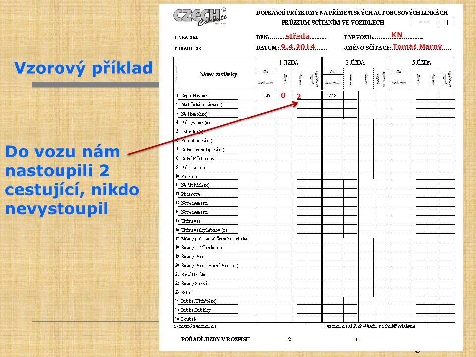 Tomáš Marný 9.4.2014 středa KN Vzorový příklad Do vozu nám nastoupili 2 cestující, nikdo nevystoupil 0 2