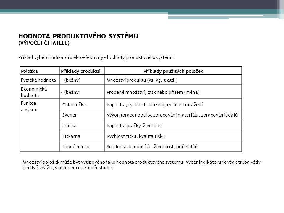 HODNOTA PRODUKTOVÉHO SYSTÉMU (VÝPOČET ČITATELE) Příklad výběru indikátoru eko-efektivity – hodnoty produktového systému.