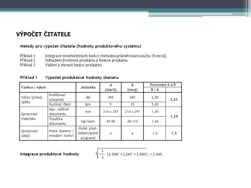 VÝPOČET ČITATELE Metody pro výpočet čitatele (hodnoty produktového systému) Příklad 1 Integrace mnohočetných funkcí metodou průměrování součtu čtverců) Příklad 2 Odhadem životnost produktu a funkce produktu Příklad 3 Vážení a shrnutí funkcí produktu Funkce / výkonJednotka A (starší) B (nový) Porovnání A a B B / A Výkon (práce) optiky Rozlišovací schopnost dpi3006002,00 3,81 Rychlost čteníipm5255,00 Zpracování materiálu Max.