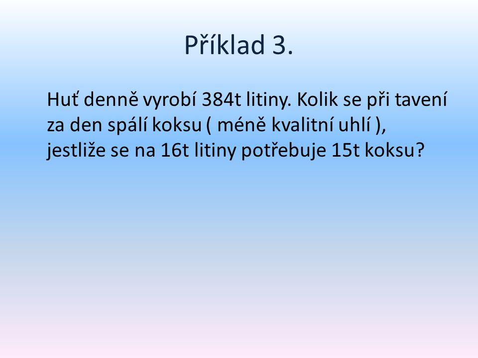 Příklad 3.Huť denně vyrobí 384t litiny.