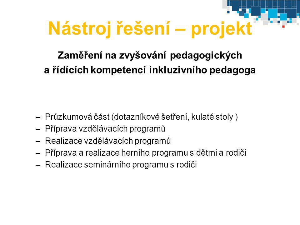 Nástroj řešení – projekt Zaměření na zvyšování pedagogických a řídících kompetencí inkluzivního pedagoga –Průzkumová část (dotazníkové šetření, kulaté