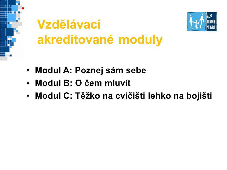 Vzdělávací akreditované moduly Modul A: Poznej sám sebe Modul B: O čem mluvit Modul C: Těžko na cvičišti lehko na bojišti