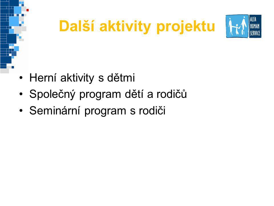 Další aktivity projektu Herní aktivity s dětmi Společný program dětí a rodičů Seminární program s rodiči