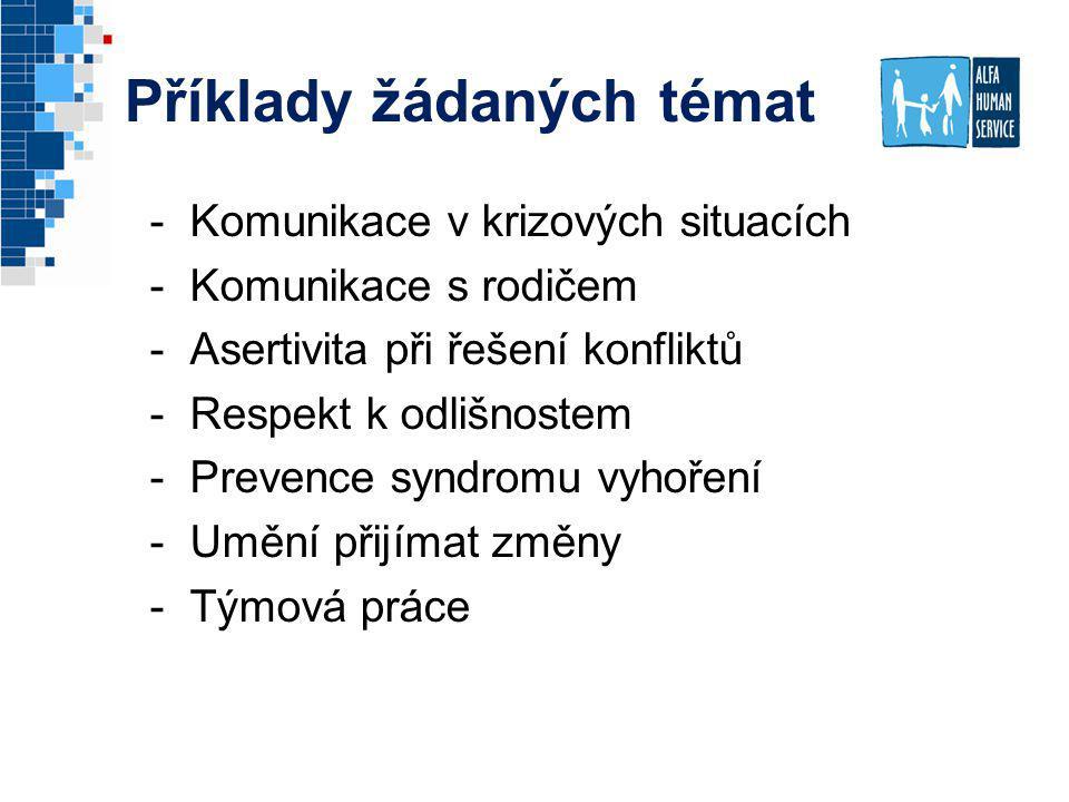 Příklady žádaných témat -Komunikace v krizových situacích -Komunikace s rodičem -Asertivita při řešení konfliktů -Respekt k odlišnostem -Prevence synd