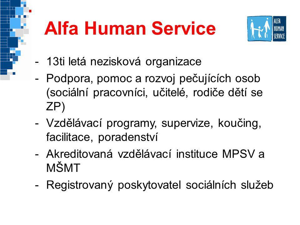 Alfa Human Service -13ti letá nezisková organizace -Podpora, pomoc a rozvoj pečujících osob (sociální pracovníci, učitelé, rodiče dětí se ZP) -Vzděláv