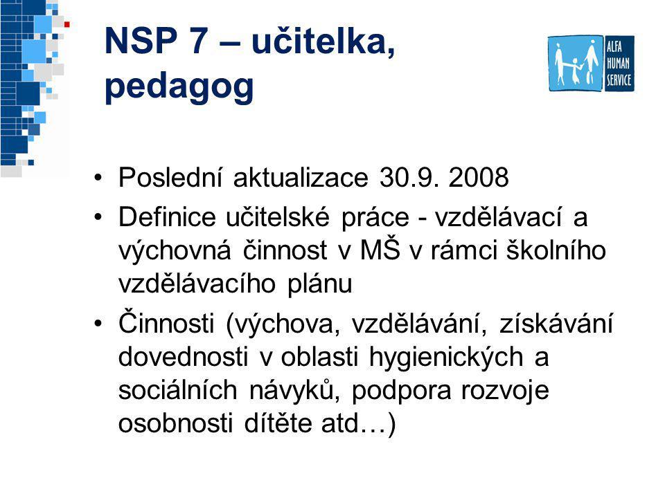 NSP 7 – učitelka, pedagog Poslední aktualizace 30.9. 2008 Definice učitelské práce - vzdělávací a výchovná činnost v MŠ v rámci školního vzdělávacího