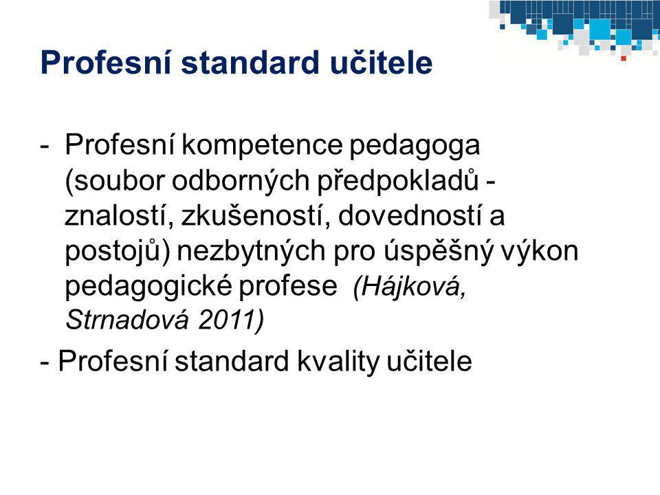 Profesní standard učitele -Profesní kompetence pedagoga (soubor odborných předpokladů - znalostí, zkušeností, dovedností a postojů) nezbytných pro úsp