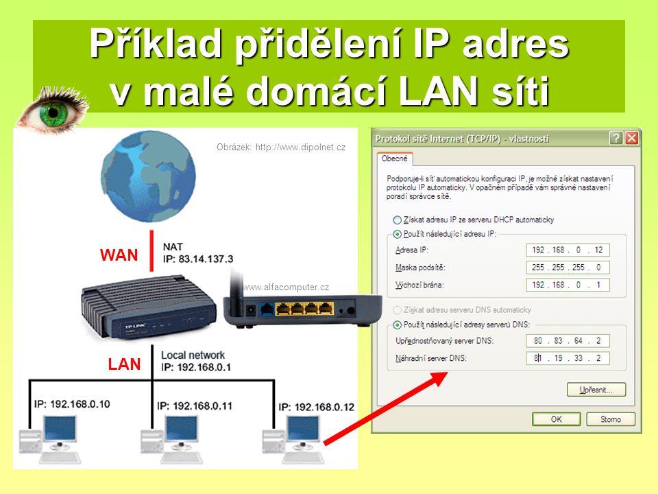 Příklad přidělení IP adres v malé domácí LAN síti Obrázek: http://www.dipolnet.cz LAN WAN www.alfacomputer.cz